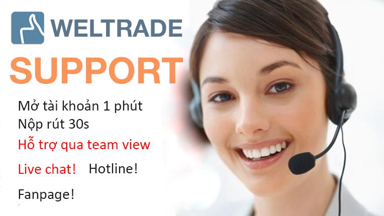 weltrade-support